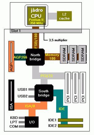 INTEL DRIVER I3 VGA CORE DOWNLOAD